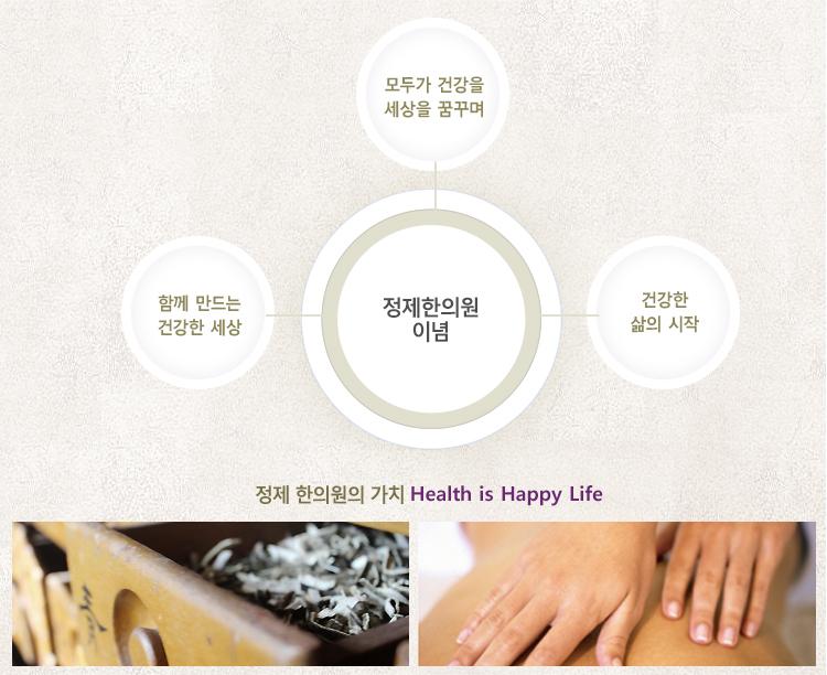 건강한 삶의 시작, 정제 한의원2013-11-26